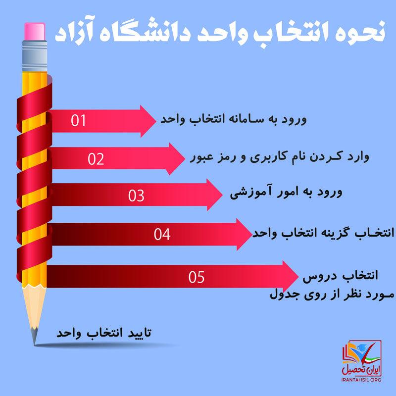 انتخاب واحد دانشگاه آزاد