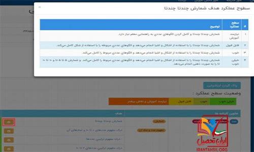 ثبت نمرات معلم در سناد