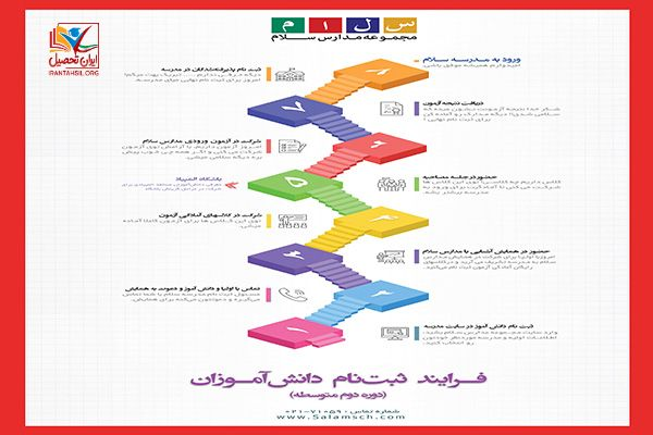 اعلام شرایط ثبت نام مدارس سلام 1400