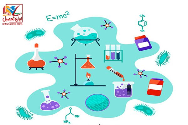 روش سریع محاسبات شیمی