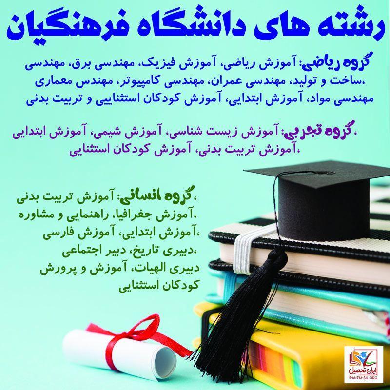 رشته های دانشگاه فرهنگیان