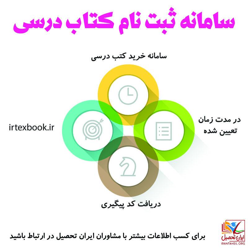 irtextbook